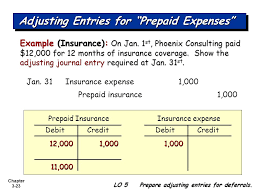 Prepaid Insurance Journal Entry Adjusting The Accounts Accounting Principles Eighth Edition