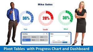 Pivot Chart Youtube Pivot Table With Progress Chart And Dashboard