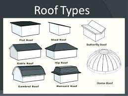 home roof shingle types roofs 4types of 4
