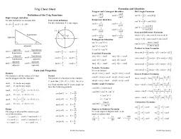 calculus review sheet olga lednichenko calculus algebra trigonometry pdf trig cheat sheet_