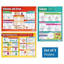 Amazon Com Volume Areas Posters Set Of 3 Math