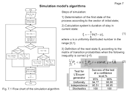 Preventive Maintenance Process Flow Chart Mathematical Support For Preventive Maintenance Periodicity
