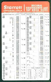 British Thread Chart Pipe Tap Drill Sizes Pecintakucing Co