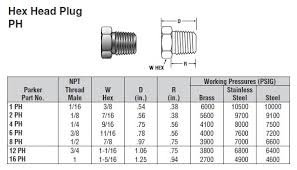 Npt Fittings Chart 4 Ph Ss Parker Pipe Fitting Ph Hex Head Plug Valin