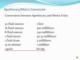 Ppt Apothecary Conversion Powerpoint Presentation Free