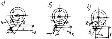 Реферат Тормозные устройства и механизмы подъема грузоподъемных  Тормозные устройства и механизмы подъема грузоподъемных машин