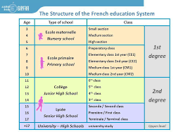 french education system french education system magdalene project org