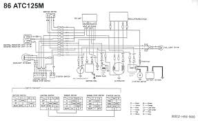wiring diagram honda atc125m 1986 61547 circuit and wiring wiring diagram honda atc125m 1986