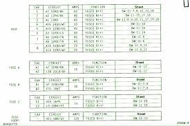 taurus wiring diagram wiring diagrams 96 dodge ram 1500 5 2l fuse box map taurus wiring diagram