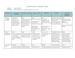 Sample Stakeholder Analysis Stakeholder Analysis Sample Complete Guide Example 1