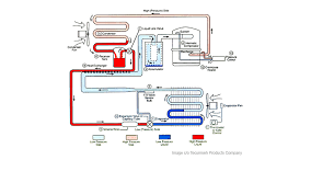 simple air conditioner wiring diagram wirdig air conditioner installation as well thermostat for heat pump wiring