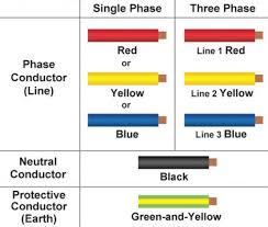 electrical wiring color code malaysia tamahuproject org