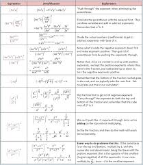 12 best a algebra images on 12 best a algebra images on solving exponential equations worksheet