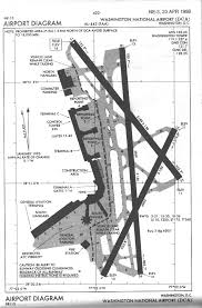 Kiad Airport Charts Korf Regional Iaps Other Charts