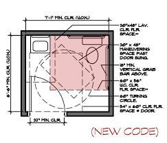 handicap bathroom requirement. nc accessibility code update \u2013 restrooms. unisex bathroomada bathroomhandicap handicap bathroom requirement e