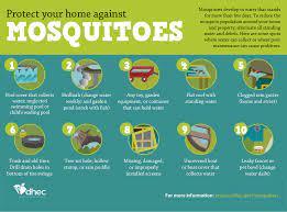 City of Hartsville – Mosquito Control