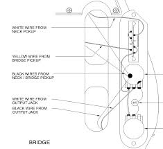 fender pickup wiring car wiring diagram download cancross co Fender Squier Strat Wiring Diagram squier guitar wiring diagrams fender squier wiring diagram wiring fender pickup wiring squier telecaster pickup wiring diagram annavernon squier telecaster wiring diagram for fender squier strat