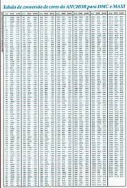 Cross Stitch Thread Online Charts Collection