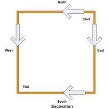 Vastu Disha 401 Free Vastu Tips West East Diagram Tips