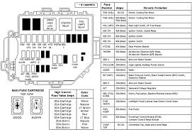 fmc drift electrical and wiring tech 05 Mustang V6 Motor Fuse Box 05 Mustang V6 Motor Fuse Box #35 04 Mustang Fuse Box Diagram