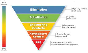 Nfpa 70e Ppe Chart 2017 Remember Distance Is Safety Cbs Arcsafe