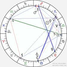Zaha Hadid Birth Chart Horoscope Date Of Birth Astro