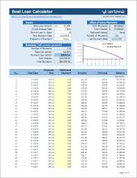Auto Loan Amortization Schedules Free Boat Loan Calculator For Excel