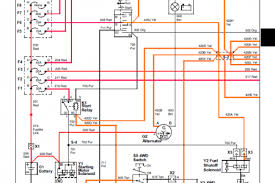 wiring diagram electrical wiring diagrams for john deere john john deere gator wiring diagram wiring schematics and diagrams