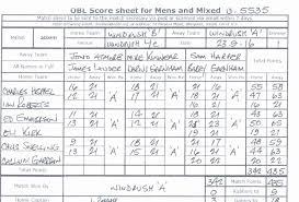 Usmc Mos Chart 2017 Marine Pft Chart Lovely Usmc Pft Score Chart Stock 26