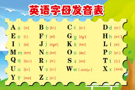 Buy Table 26 Letters Of The Alphabet English Pronunciation