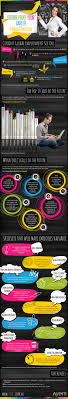 the top jobs and skillsets of the future infographic the top 10 jobs and skillsets of the future infographic