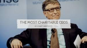 The Most Charitable Ceos Chart Westcott Philanthropy