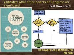 Homework Assignment 5 For Monday Best Flow Charts Ppt