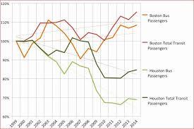 Tcpa My Chart Login 77 Expert Dreyer Medical Clinic My Chart