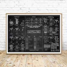 Us 2 57 20 Off Cocktail Chart Wall Art Prints And Poster Bartender Gift Cocktail Recipe Canvas Painting Wall Picture Bar Pub Alcohol Art Decor In
