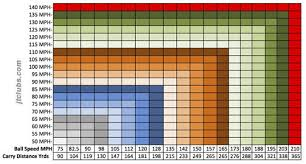 Up To Date Cpm Shaft Chart Taking The Guesswork Out Of