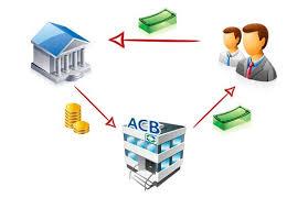 Система страхования банковских вкладов физических лиц что это  Как работает система страхования вкладов