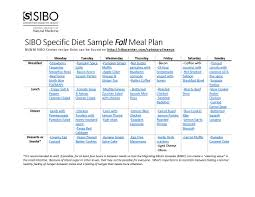 Sibo Specific Diet Meal Plan Sibo Center