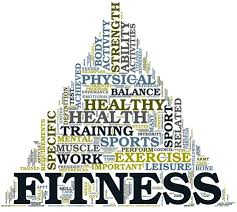 Image result for Health and Fitness,