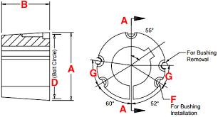 Qd Bushing Size Chart 3535 Taper Lock Bushing X 65mm Bore