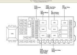 2007 f350 fuse diagram 2007 wiring diagrams online