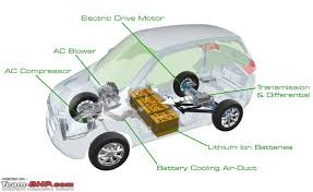 battery packs and heat nissan leaf az experience diy electric as shown in the above image you can see the battery cooling air duct is this inside air or outside air for me the air to cool the battery pack