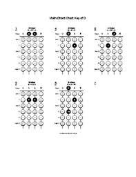 Violin Chord Chart Key Of D