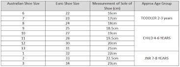 Kids Size Chart Australia Kid Shoe Size Chart Australia Kids