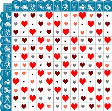 Detailed Astrology Compatibility Chart Love Background Heart Clipart Astrology Love Red