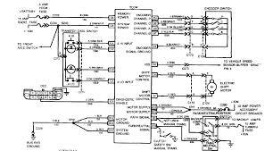 gmc wiring diagrams gmc image wiring diagram gmc jimmy wiring diagrams gmc wiring diagrams on gmc wiring diagrams