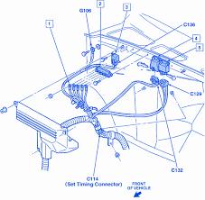 1995 chevy silverado fuse box diagram beautiful chevy silverado 5 7l 1995 electrical circuit wiring diagram