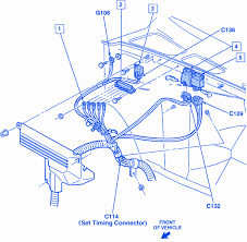 1995 chevy silverado fuse box diagram awesome 1998 chevrolet k1500 rh athenatech us 1995 chevy 1500 fuse box 1995 chevy 1500 fuse box diagram