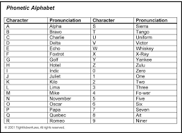 The phonetic alphabet helps ensure accuracy when dealing with customers over the telephone. It S As Easy As Alpha Bravo Charlie Ontario Provincial Police Uniform Recruitment Unit Facebook