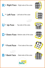 Pattern To Solve A Rubik's Cube Enchanting How To Solve A Rubik's Cube If You Are A Beginner Fab How
